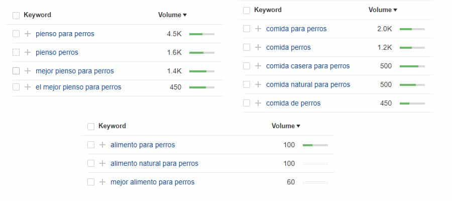 SEO on page ecommerce