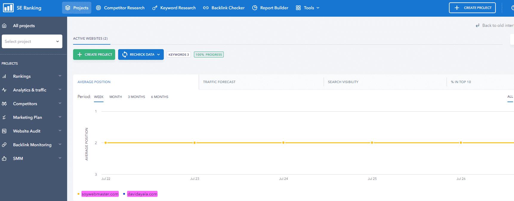 proyecto-se-ranking